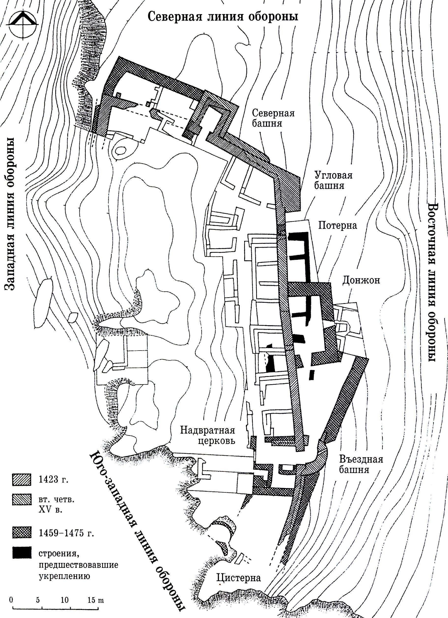 Рис. 2. Картограмма строительных периодов оборонительных сооружений укрепления.