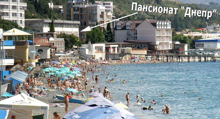 """Пляжи Профессорского уголка. Расположение пансионата """"Днепр"""""""